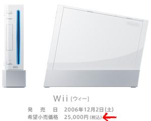 Wiiの基本情報の画像