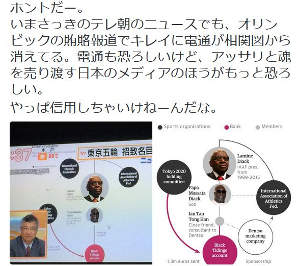 英ガーディアン紙「日本の大手広告代理店が(東京五輪招致の ...